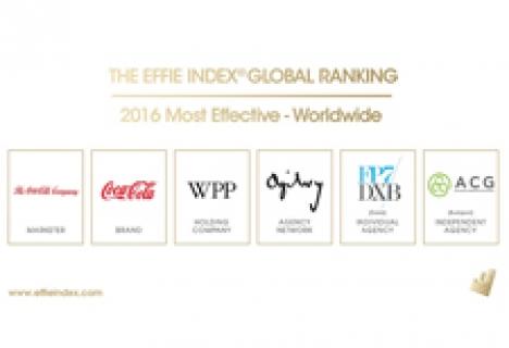 Кои са най-ефективните агенции и брандове в света за 2016