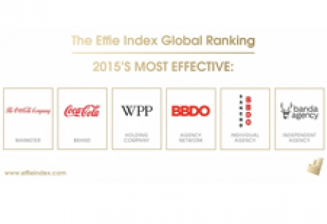 Най-ефективните компании в света според последния глобален Effie Index