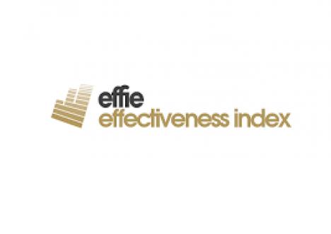 Най-ефективните компании, марки и агенции в България според Effie Effectiveness Index 2016