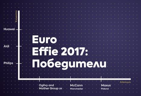 Известни са победителите в Euro Effies 2017
